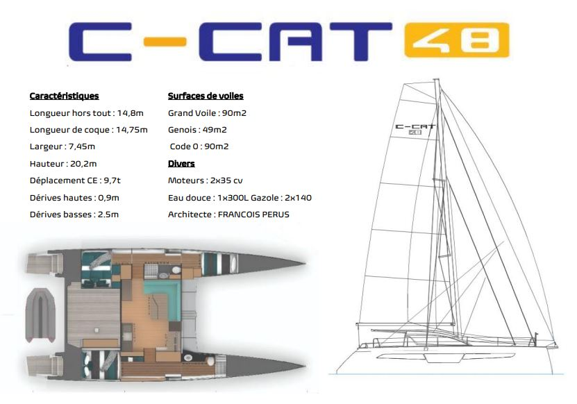 catamaran c-cat 48 informations technique et plan de voilier